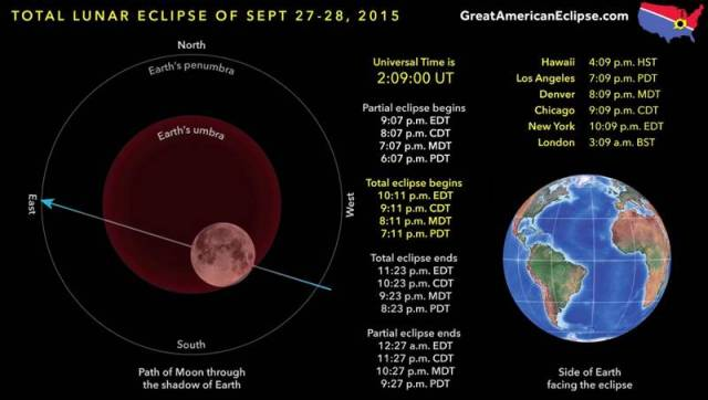 Supermoon eclipse on September 27th, 2015 (2)