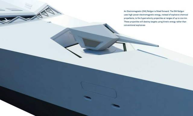 Dreadnought 2050 the Warship of the Future (7)