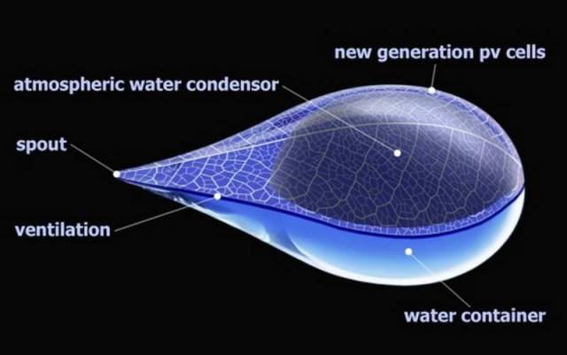 WaterDrop can produce drinking water in the desert (2)