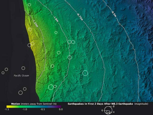 Earth Motion from the Illapel Earthquake