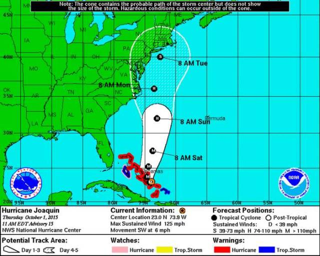 Hurricane Joaquin a Category 4 Storm