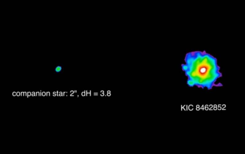 KIC 8462852 and a megastructure