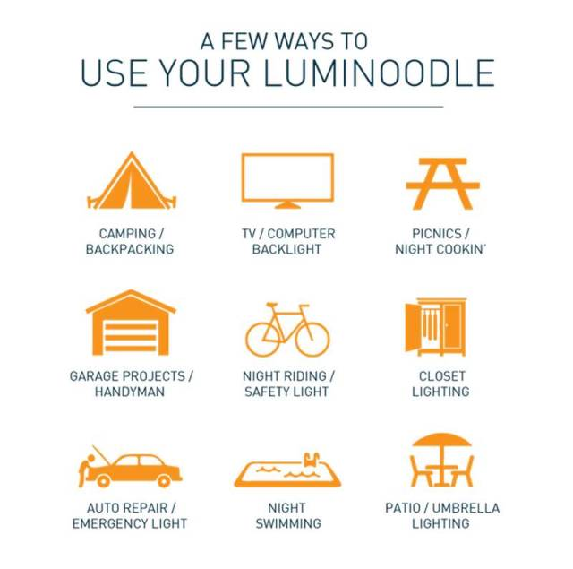 Luminoodle USB Lighting Solution (1)