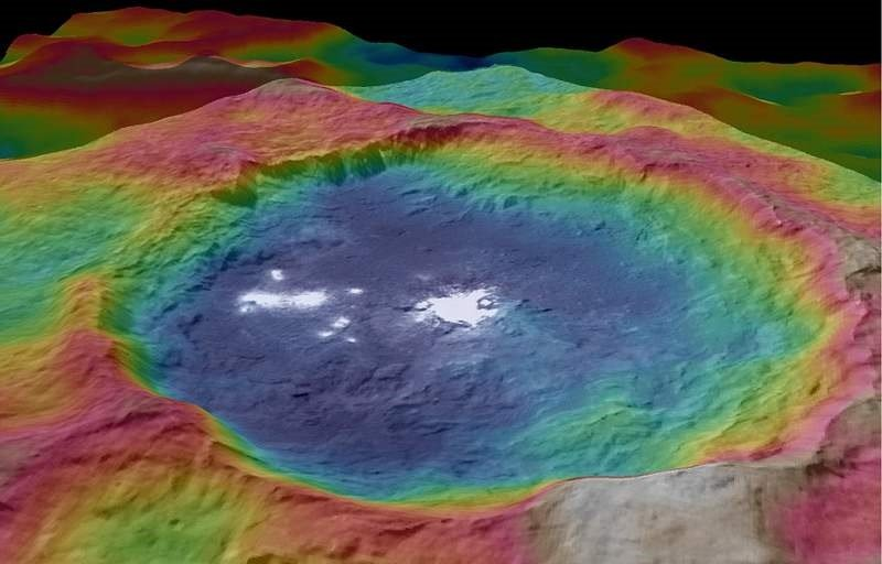 bright spots in Ceres