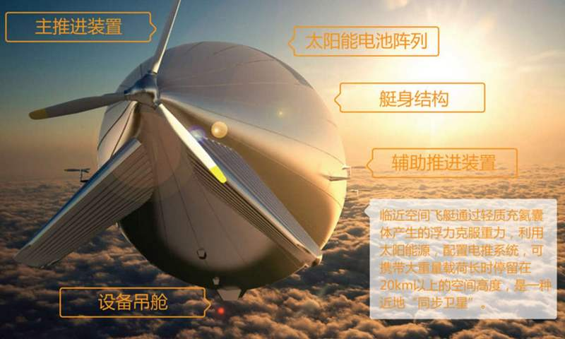 Solar powered Chinese airship