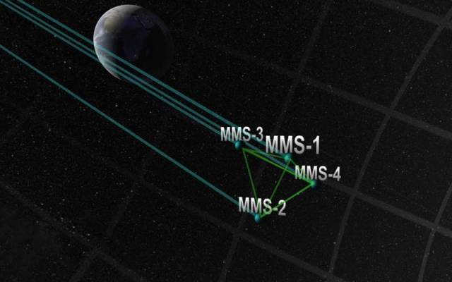 Magnetospheric Multiscale mission satellites Tightest Flying Formation ever
