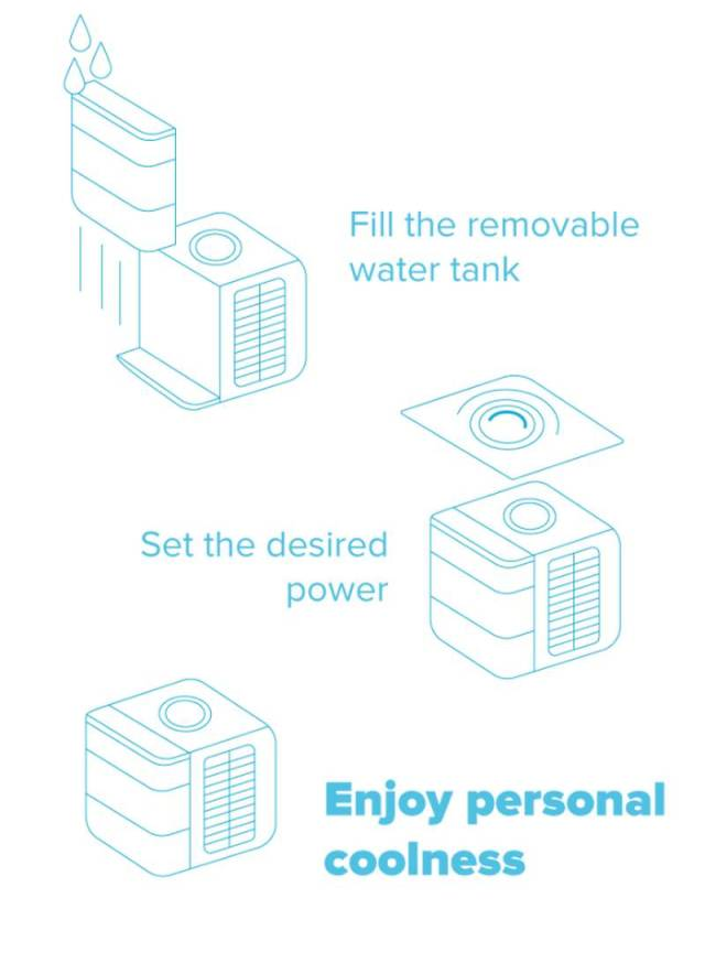 Evapolar- first personal air conditioner (1)