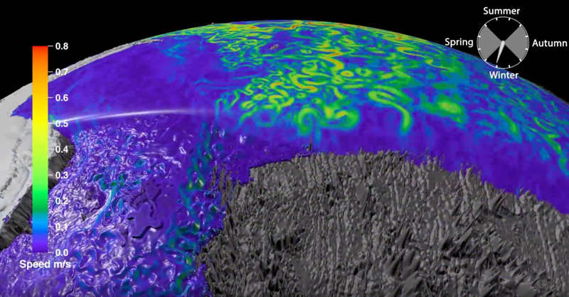 Circulation of the Southern Ocean