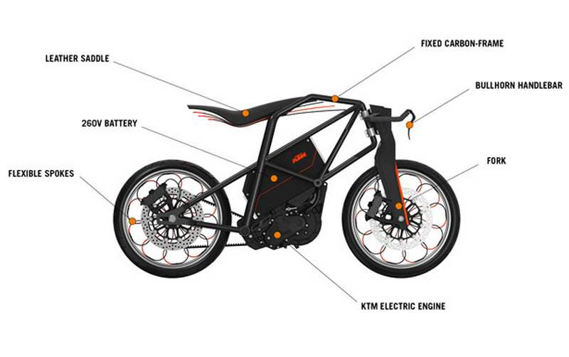 Ktm Ion Concept Motorcycle Wordlesstech