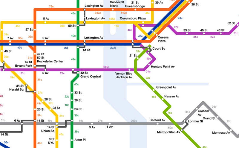 NYC Subway map with Calories burned by Walking | wordlessTech