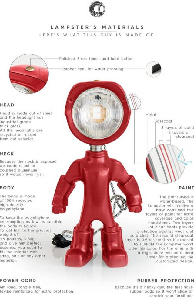 The Lampster little robot Lamp (1)