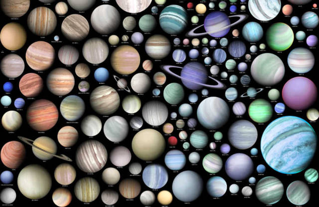 Extraterrestrial Worlds in a visualization