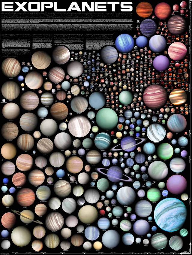 Extraterrestrial Worlds in a visualization 2