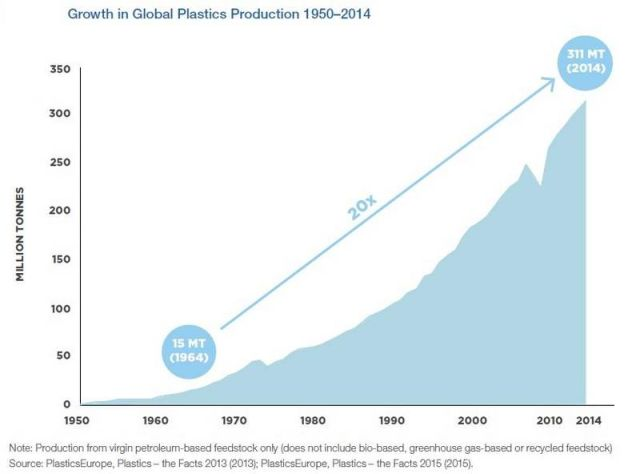 Plastic Trash to exceed Fish (4)