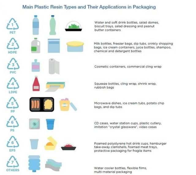 Plastic Trash to exceed Fish (3)