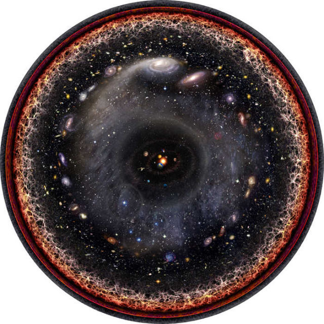 The entire observable Universe in one image