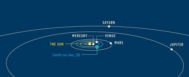 Five Planets at once (3)