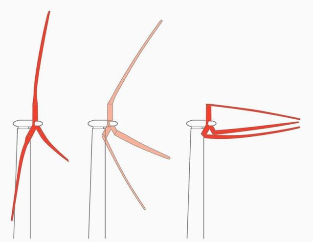 Foldable 200 meter wind turbines