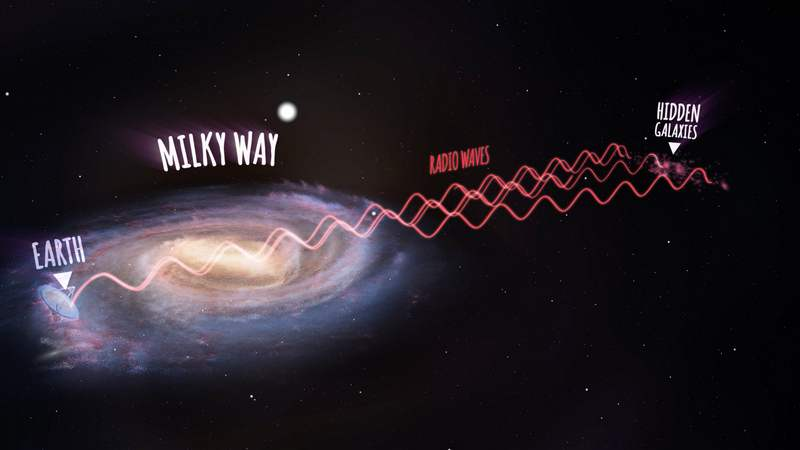 Hundreds of Galaxies hidden by the Milky Way discovered