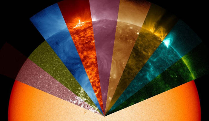 SDO can see a wide range of wavelengths