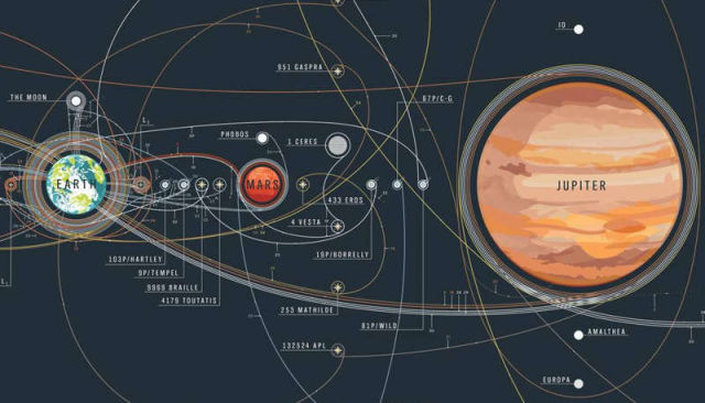 NASA Creates Space Travel Posters to Celebrate TRAPPIST-1