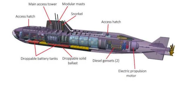 Migaloo Submersible Yacht (2)