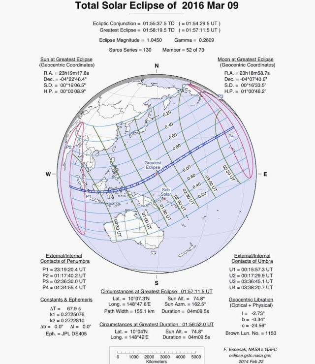 Total Solar Eclipse of March 2016 by NASA