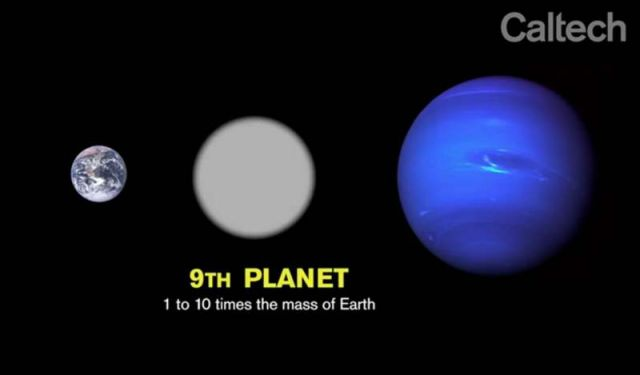 Planet 9- what we already know