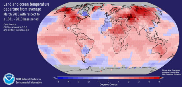 March set another heat global record