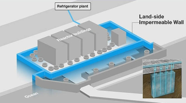 Underground Ice Wall to seal Fukushima's Nuclear Waste