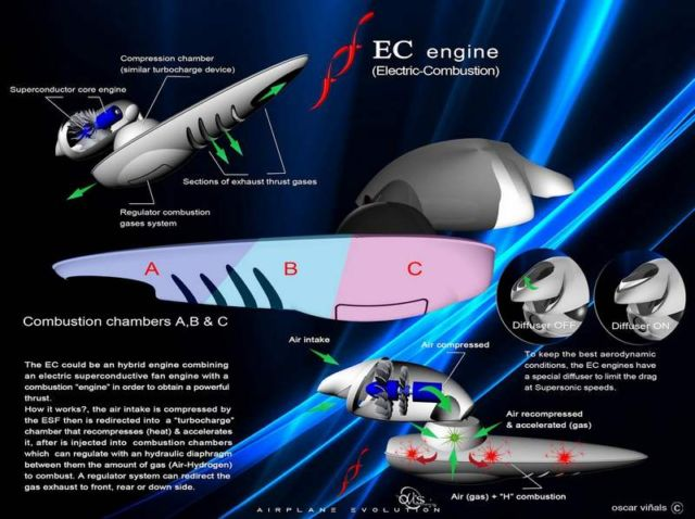 FF Flash Falcon Supersonic concept (5)