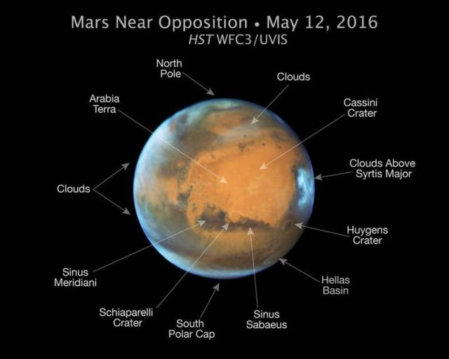 Hubble's New View of Mars, explained