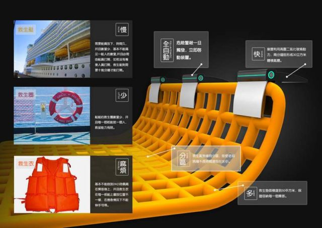 Instant Relief - innovative Lifeboat (1)