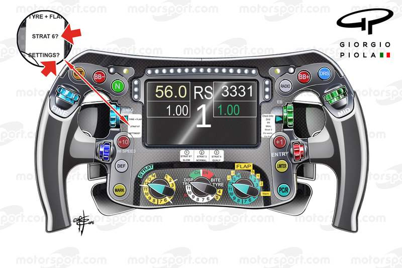 Wordlesstech The Complexity Of The Mercedes F1 Steering
