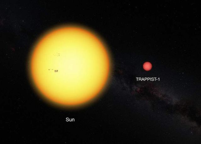the Sun and the ultracool dwarf star TRAPPIST-1 to scale