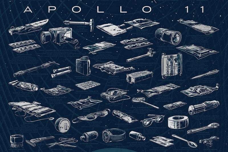 Detailed Apollo 11 Poster
