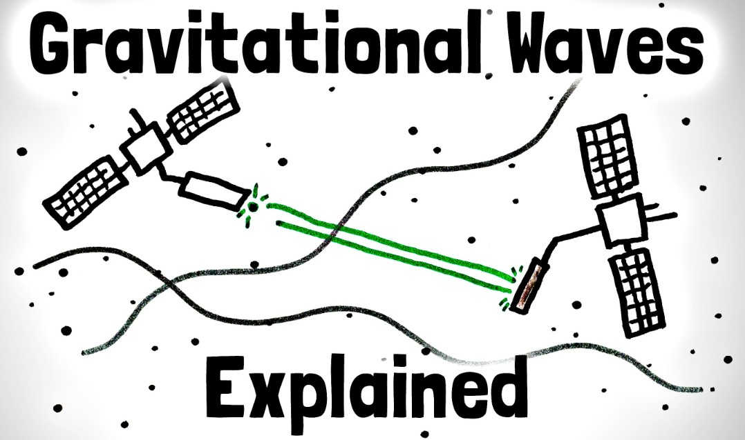 Gravitational Waves simply explained (1)
