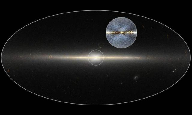 the Center of our Galaxy