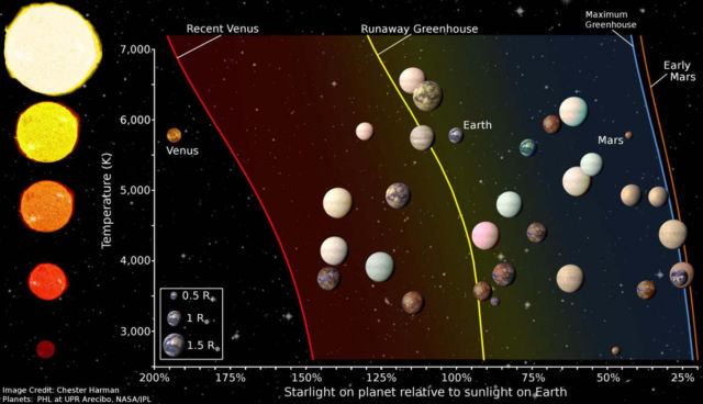 The Most Earth-Like Exoplanets we've discovered (1)