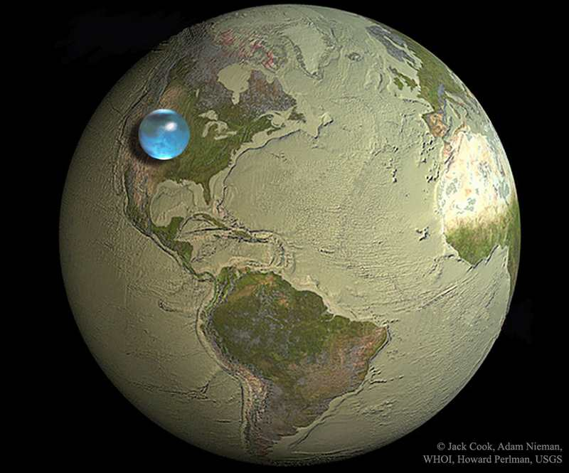 All the Water on our Planet