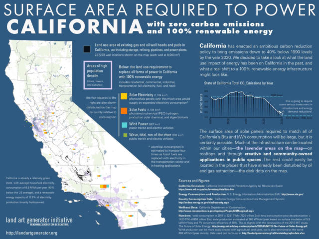The surface area required to power California with 100% renewables