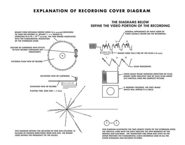 Voyager Golden Record- 40th Anniversary Edition (3)
