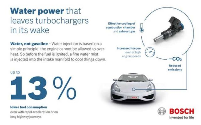 Bosch Water injection for better power and economy