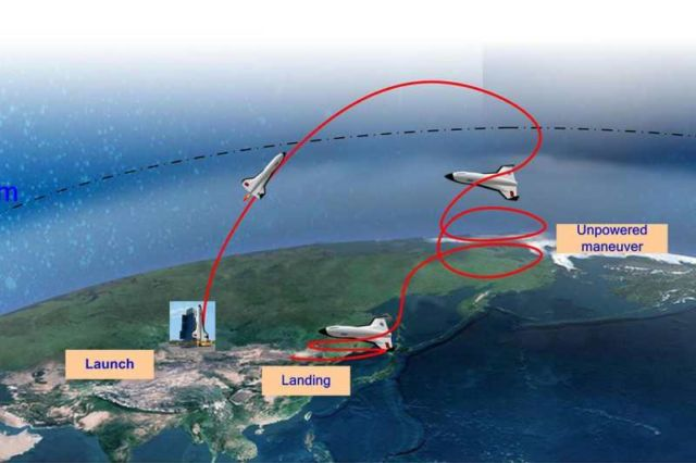 China's Spaceplane for Tourists