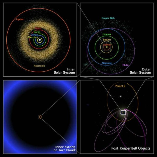 The mysterious 'Planet Nine'
