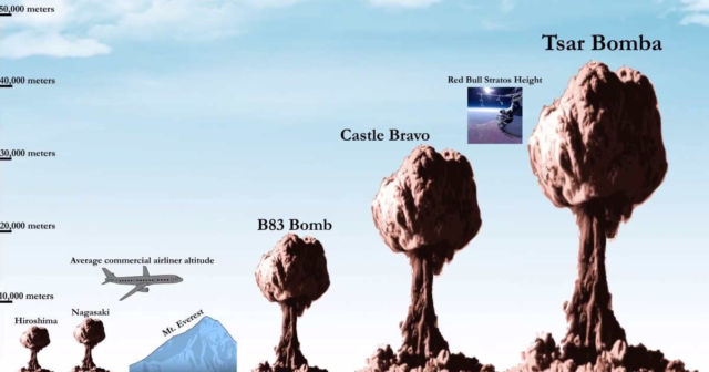the-terrifying-true-scale-of-nuclear-weapons-1