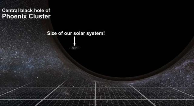 The scale of Black Holes