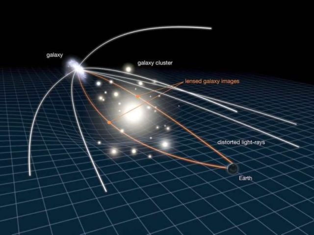First test of new Theory of Gravity