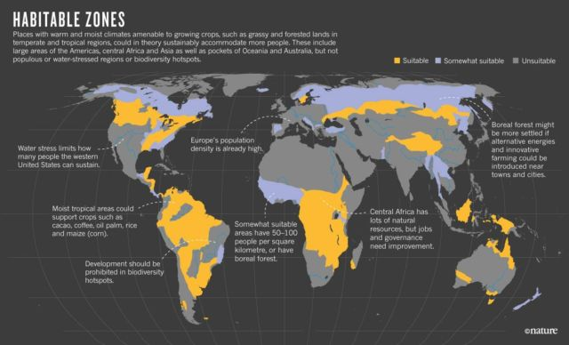 Where to put the next billion people