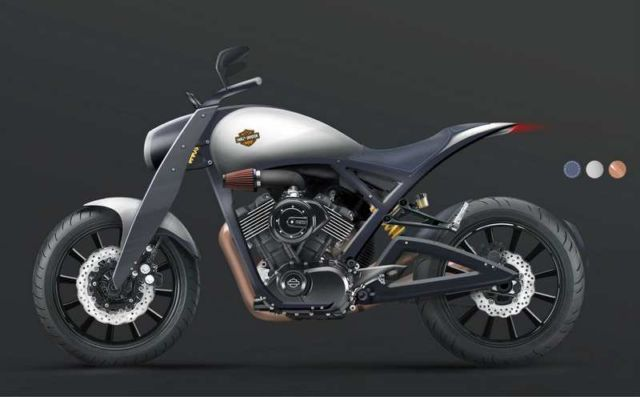 Harley Davidson Paradigm Shift (4)